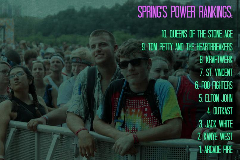 spring power rankings