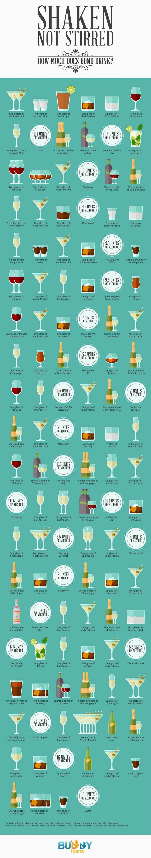 James Bond Infographic Drinking Alcohol Booze
