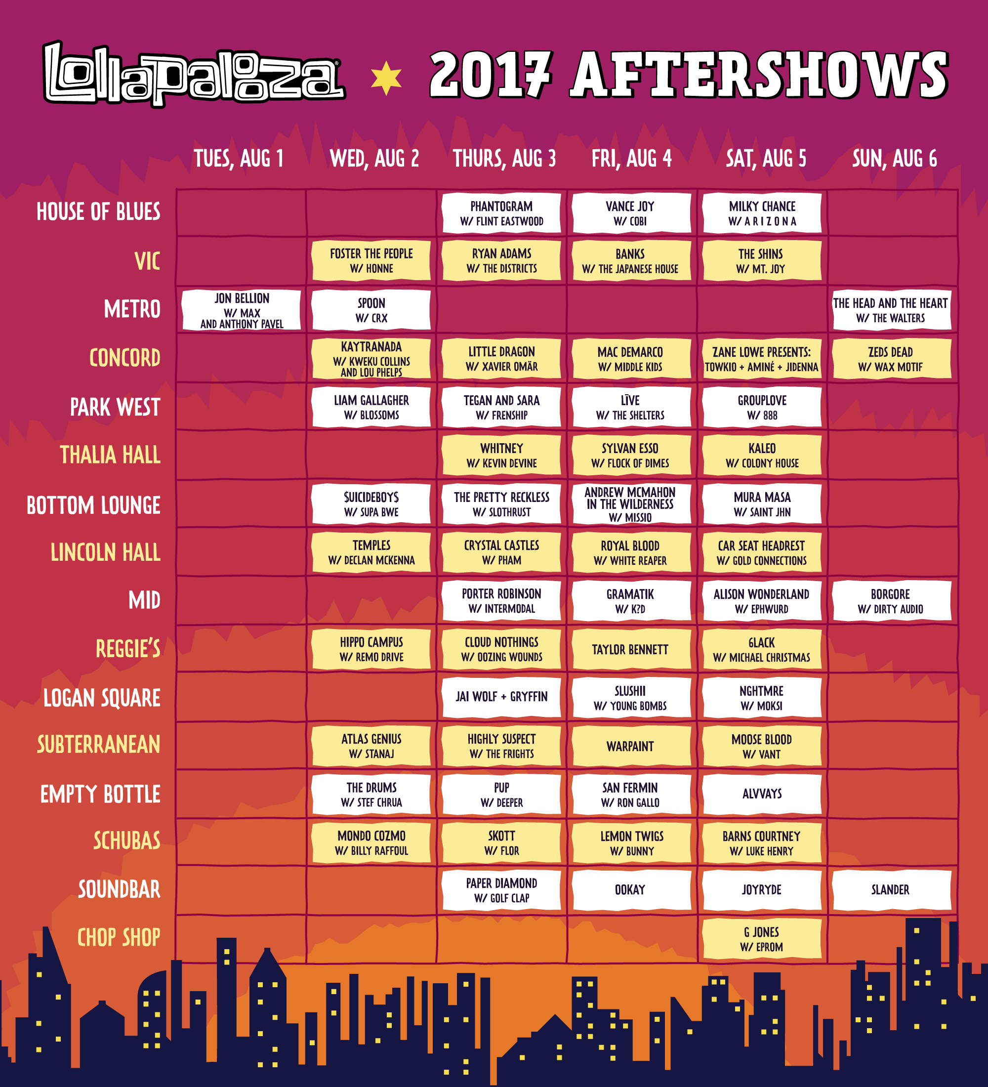 lolla 2017 aftershows Lollapalooza reveals 2017 aftershows