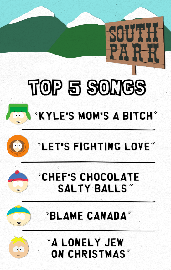 top 5 songs 1 Recapping South Park: Put It Down Reminds Us of Americas Most Dangerous Threat