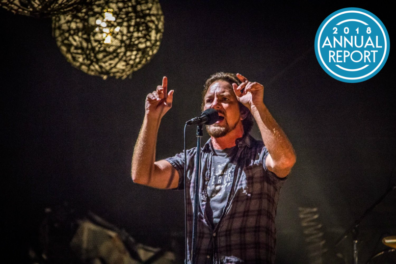 pearl-jam-band-of-the-year
