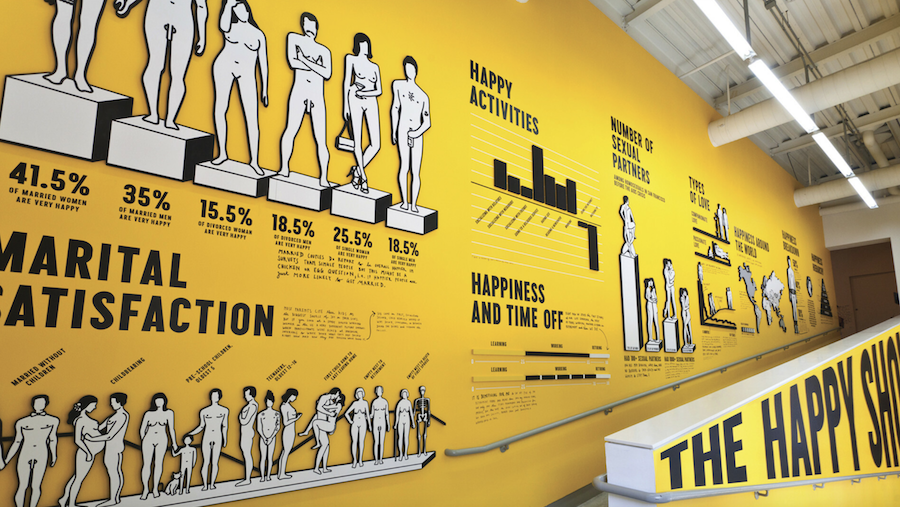 Divino Niño Melty Caramelo Origins The Happy Show Art Exhibition by Sagmeister and Walsh