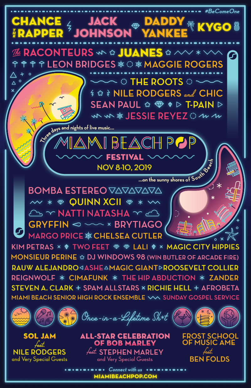 Miami Beach Pop Festival 2019 lineup
