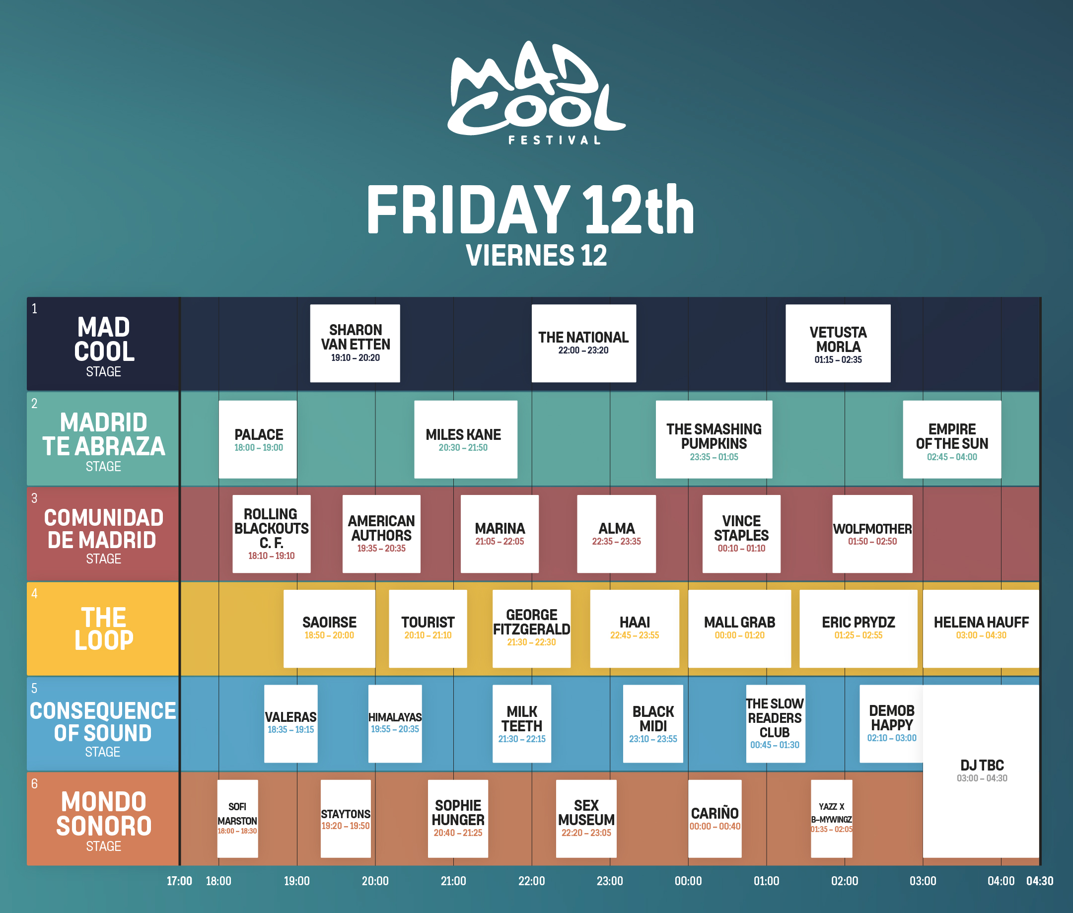 mad cool stage lineup 2019 lineup