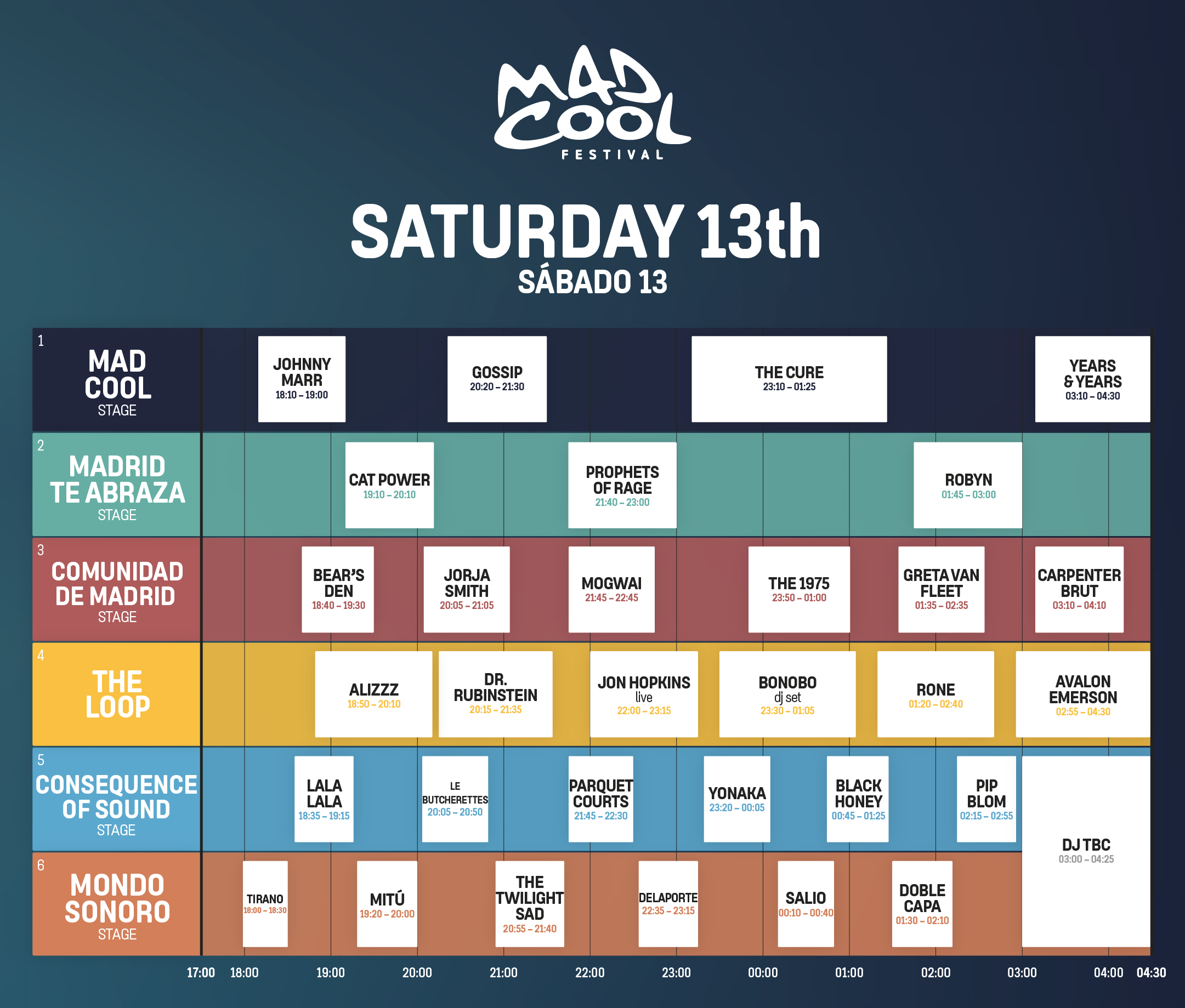 mad cool stage lineup 2019 saturday