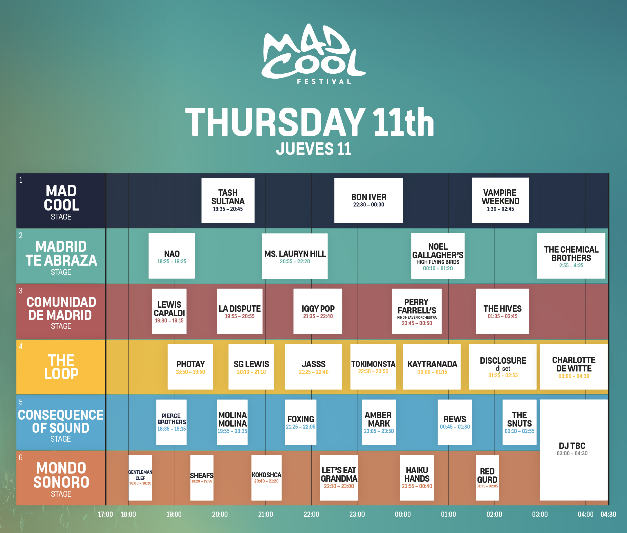 mad cool stage lineup 2019 thursday