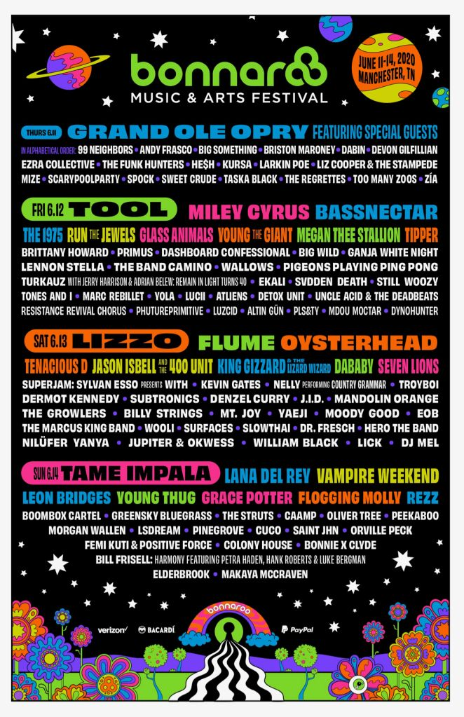 Bonnaroo 2020 lineup