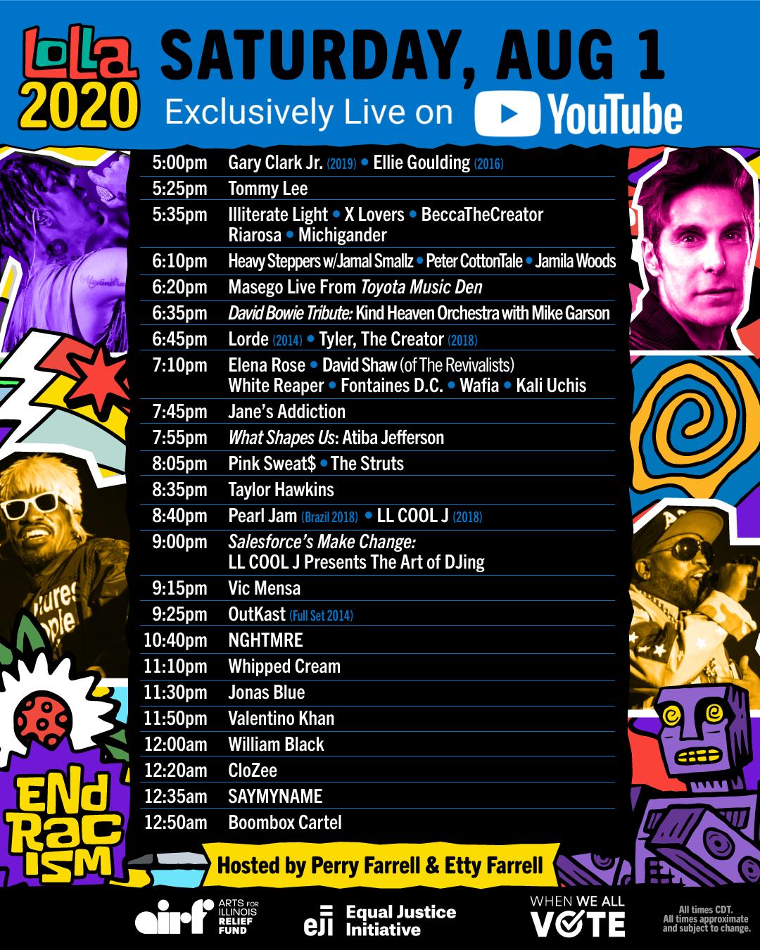 Lollapalooza 2020 Saturday