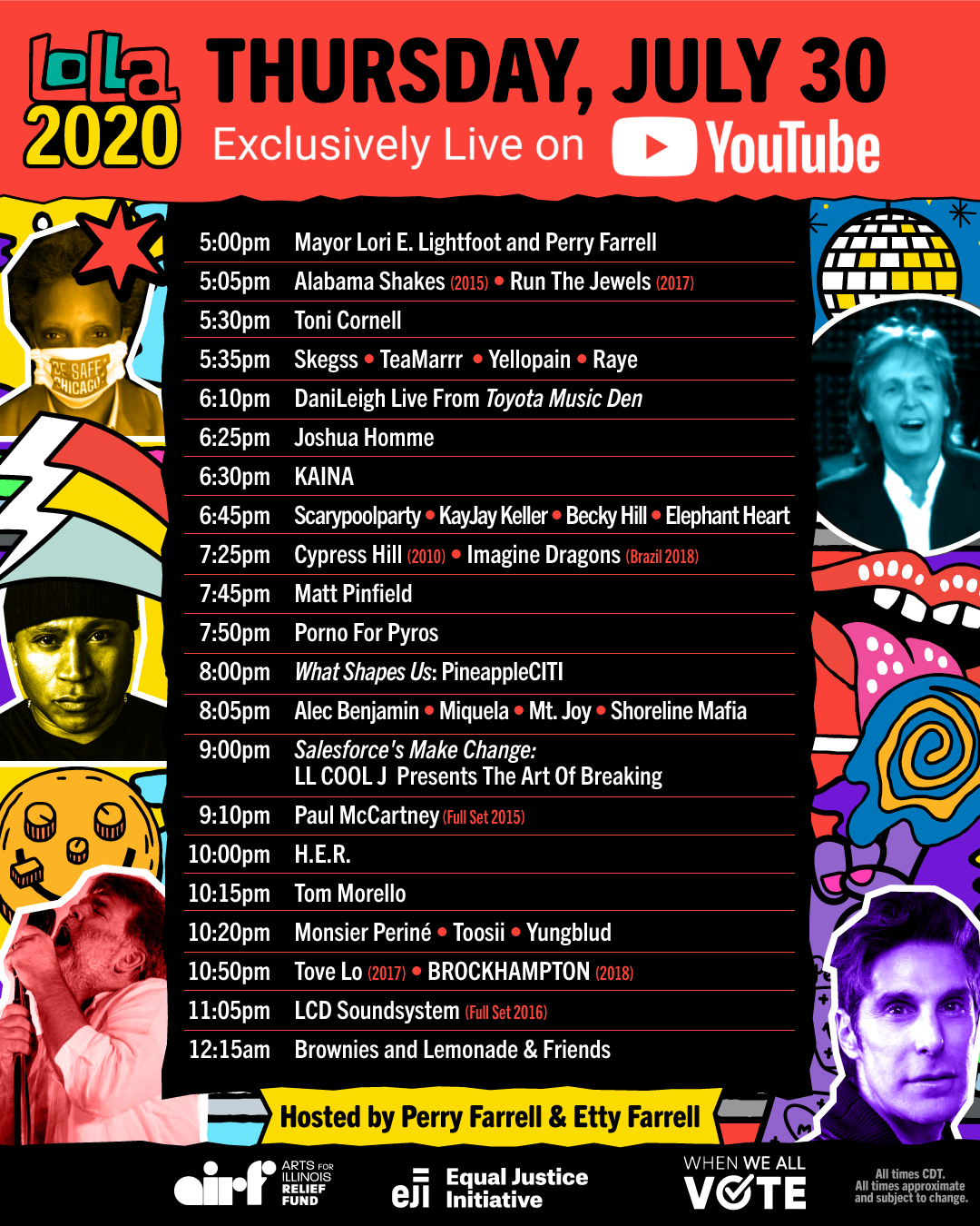 Lollapalooza 2020 Thursday